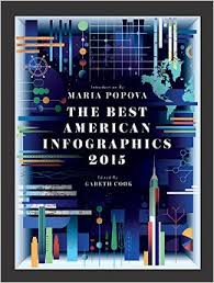 The Best American Infographics 2015 by Maria Popova, Gareth Cook